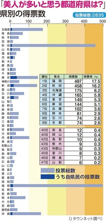 工程规划3C0-33258781