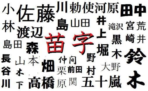 蟋蟀,南足……这些日本姓氏怎么读?