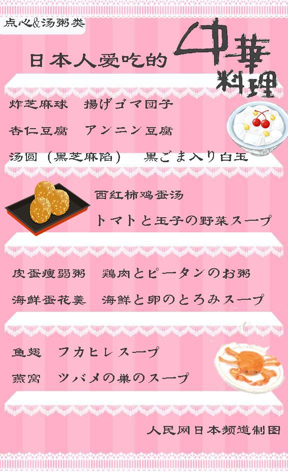【火锅的广场本】v火锅杨浦吃货的日语说法单词紫荆美食美食中国图片