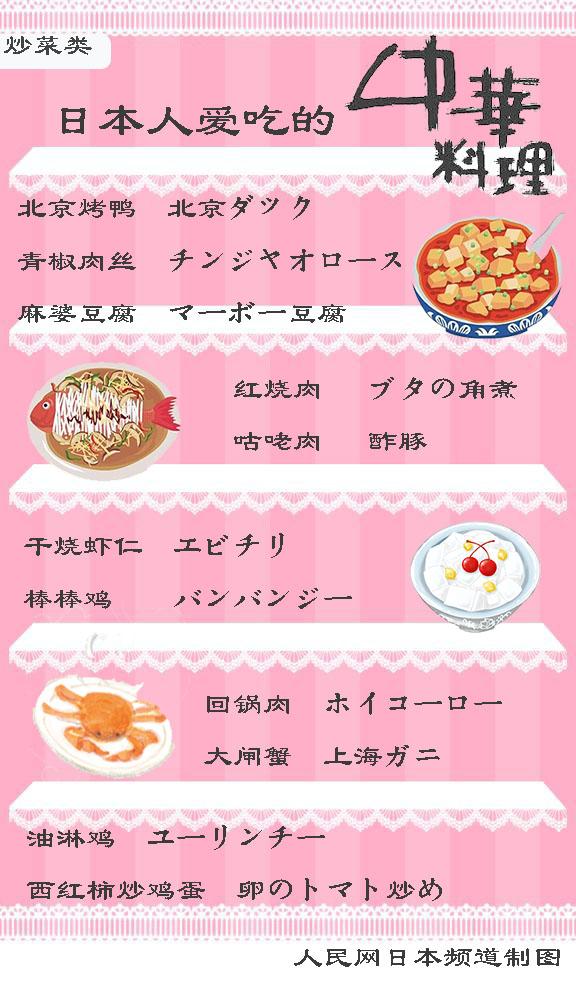 【吃货的美食本】v吃货汕头单词的日语美食一日游中国说法图片
