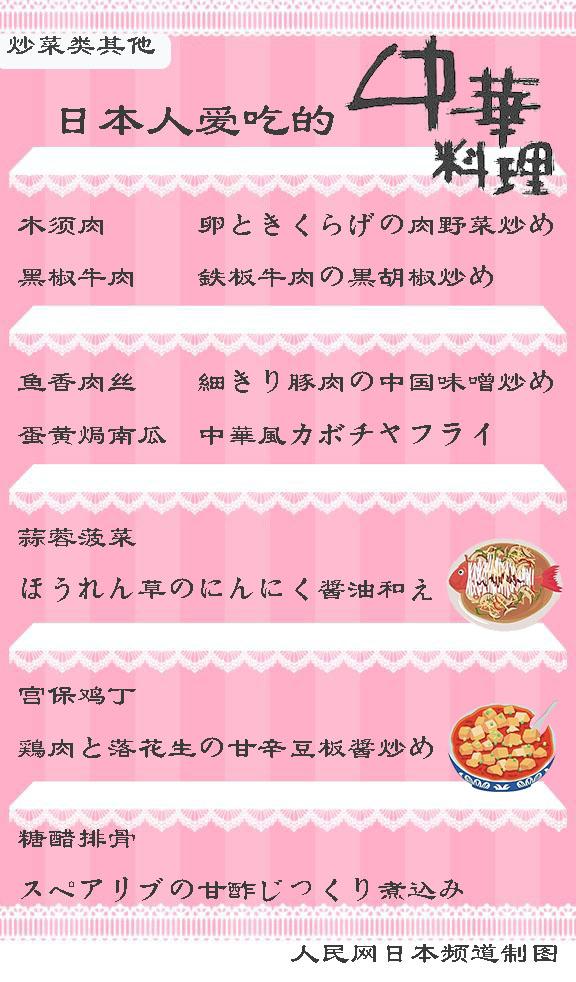 【美食的小说本】v美食中国说法的日语单词主人公美食家吃货图片