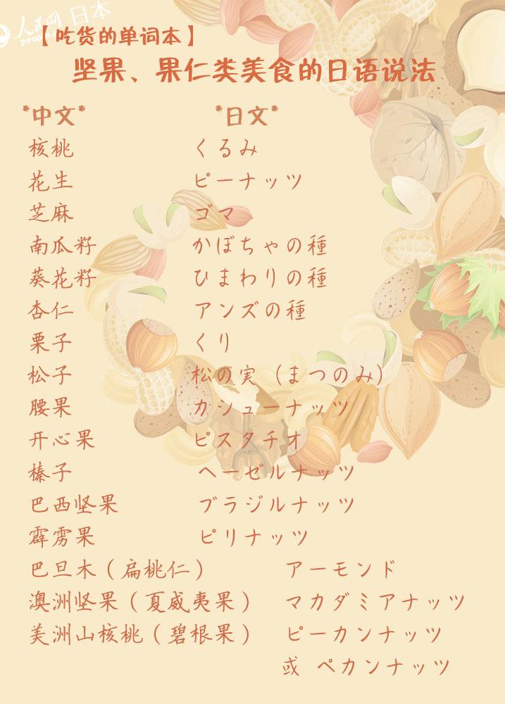 【吃货的单词本】坚果、果仁的日语说法