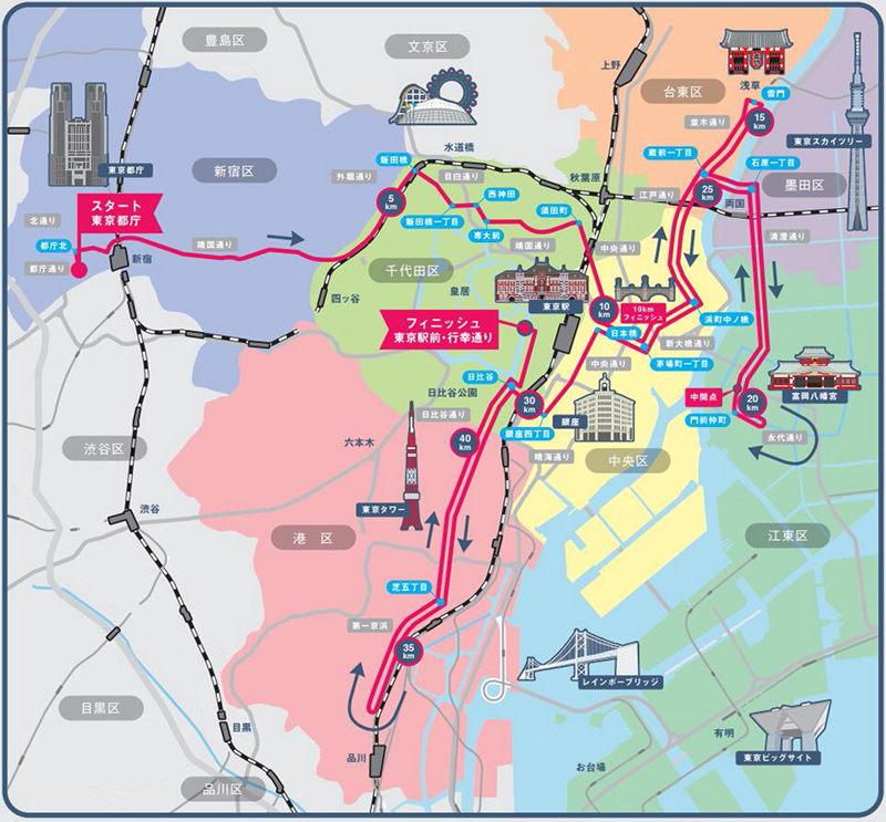 马拉松路线图(来源:2017东京马拉松官网)