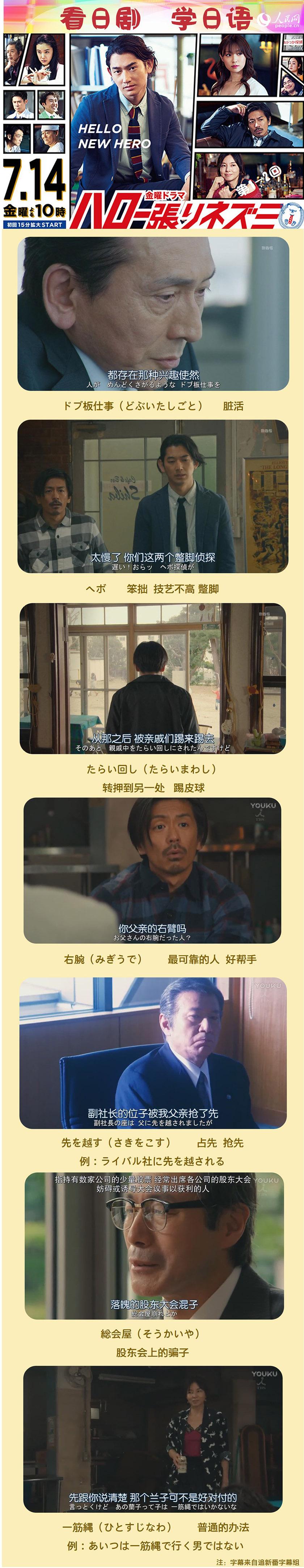 【看日剧学日语】之《侦探物语》篇第1-2回