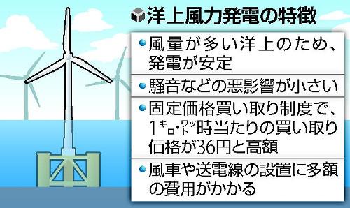 日本茨城海面将建海上风力发电站 可负担15万户一年的用电