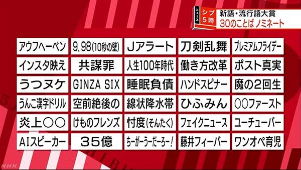 2017年日本新语及流行语大奖30个词语入围