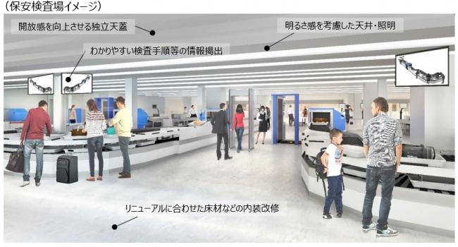 """东京成田机场将重设第1第2航站楼安检区引进最先进的""""智能安全通道"""""""