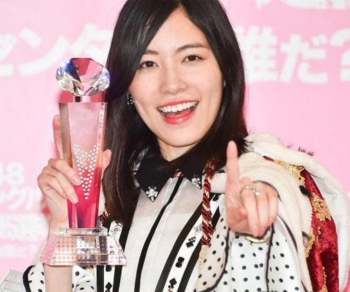 AKB48选拔总选举冠军松井珠理奈退出《PRODUCE48》节目
