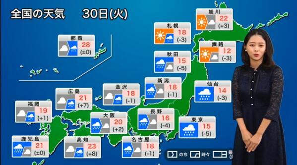 日本迎来超级黄金杰·鲁特兰德周10天长假开头有点乱