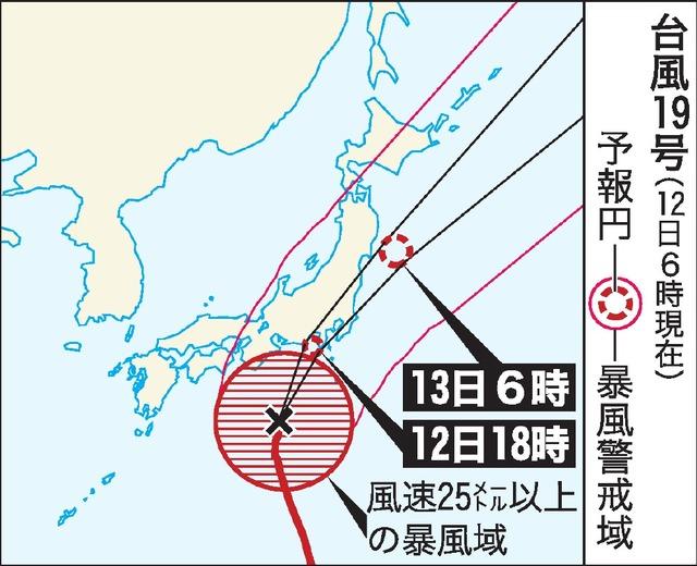 第19号超强台风今天下午登陆日本各地区将迎来创纪录暴风雨天气